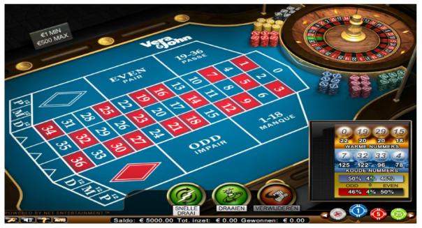 Roulette Auszahlungsquoten – 16236