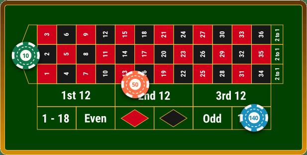 Roulette Rot Schwarz – 78672