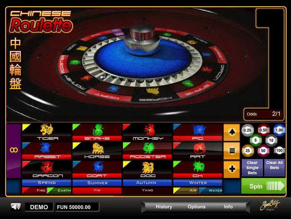 European Roulette online – 31351