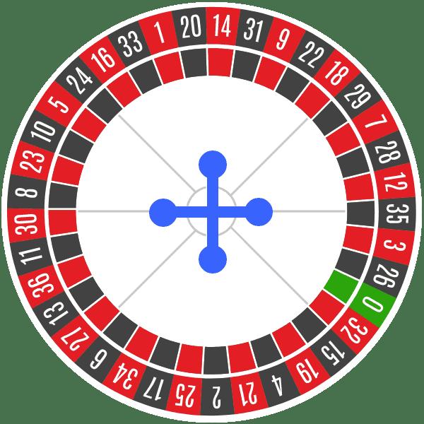 Roulette Tricks Condor – 74620