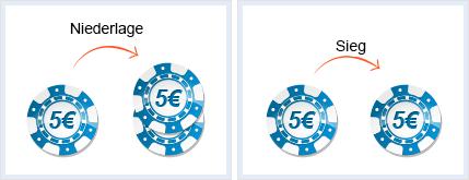Lotto System spielen – 79464