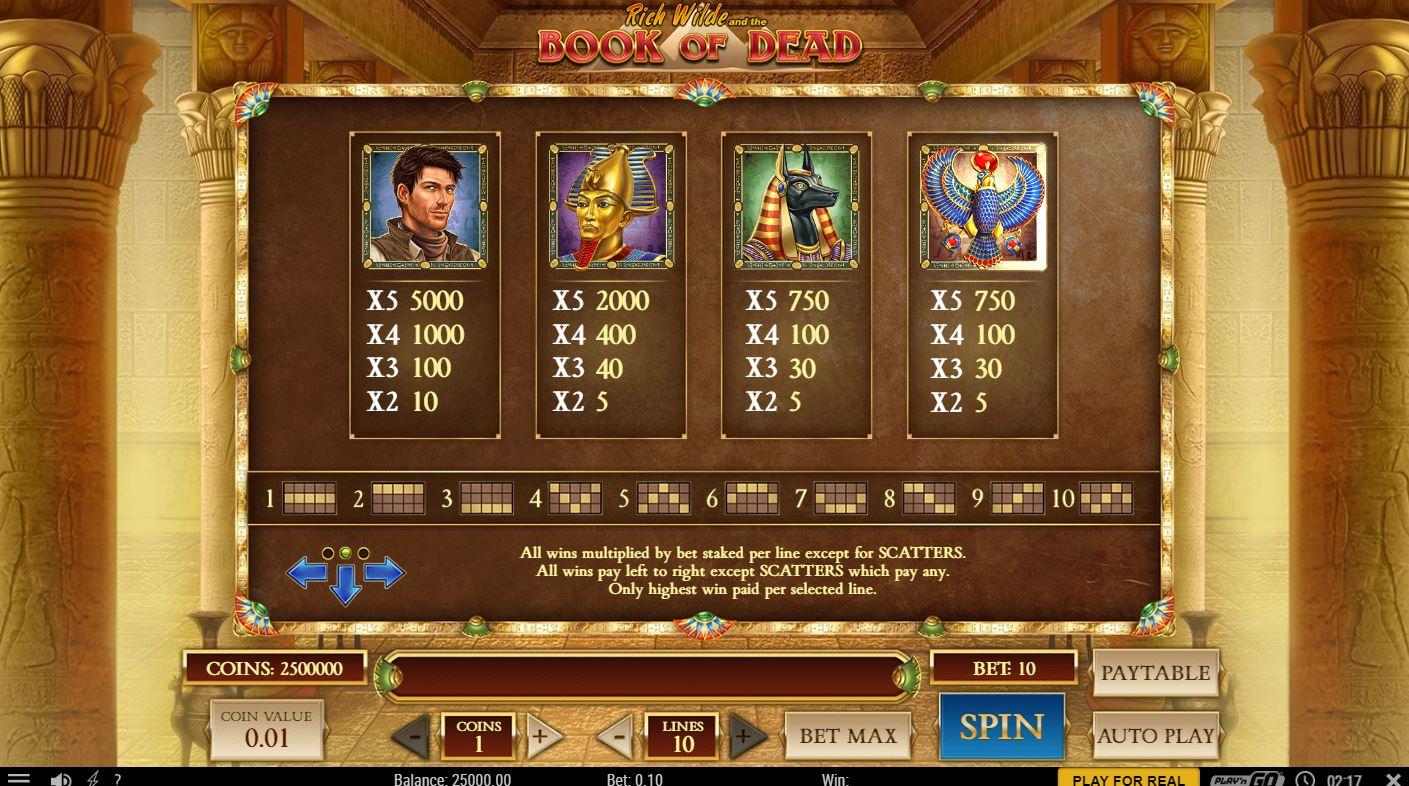 Gewinnchancen Spiel – 50748