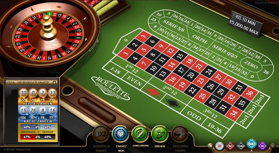 Auszahlungsquote Casino Vegas – 88891
