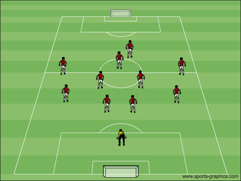Fußball Wetten online – 33414