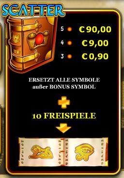 Novomatic Slots – 10347