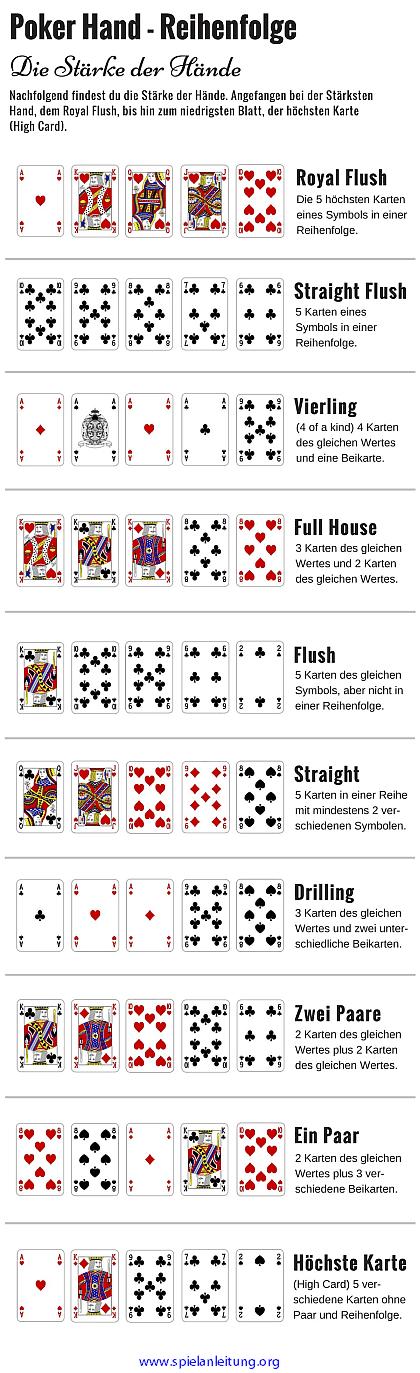 5 Stud – 57253