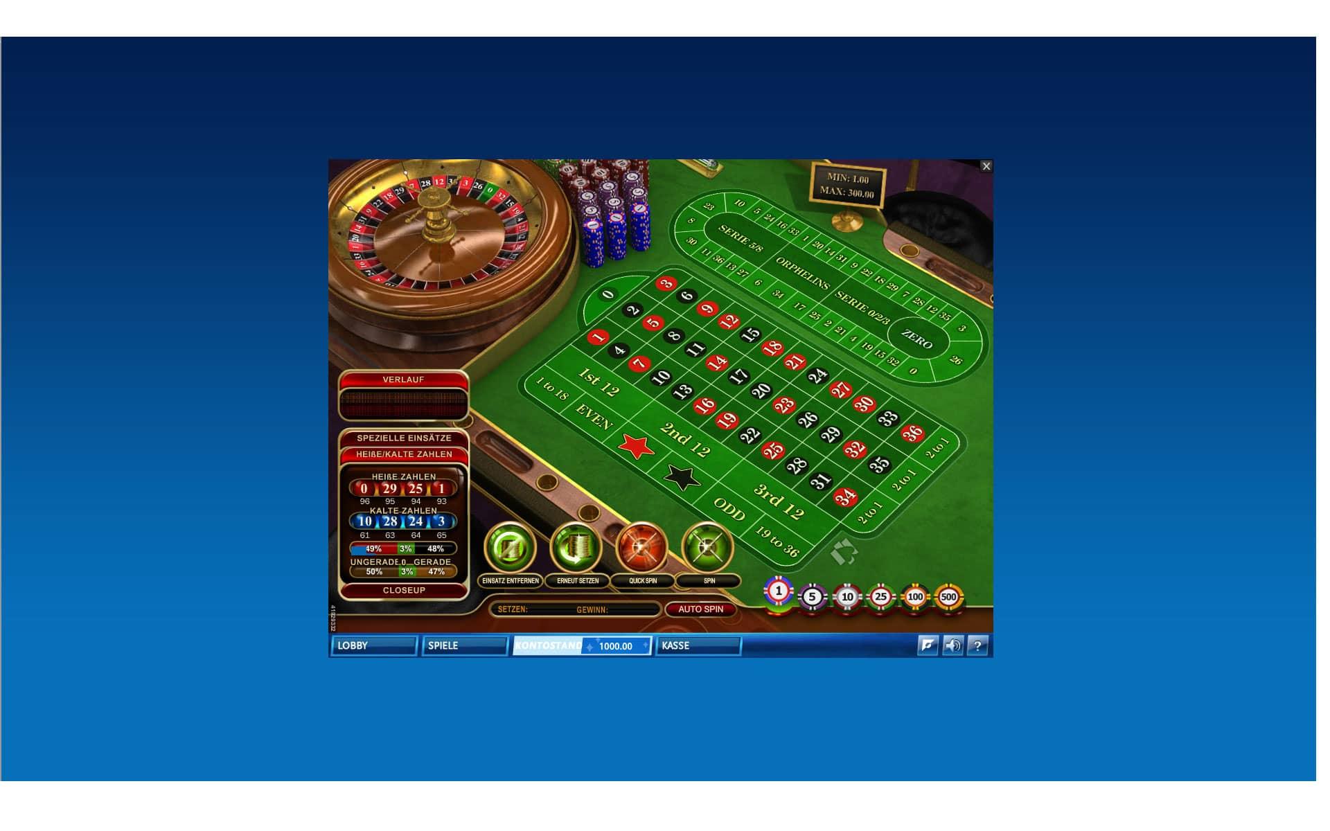 Auszahlungsquote Spielautomaten – 70309