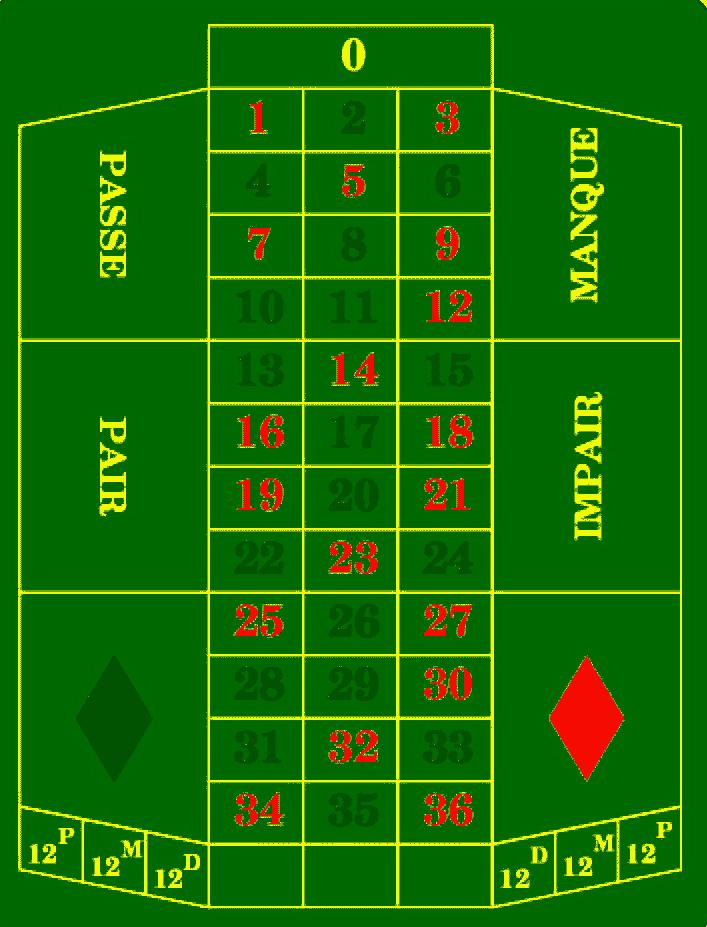 Europäisches Roulette – 50179