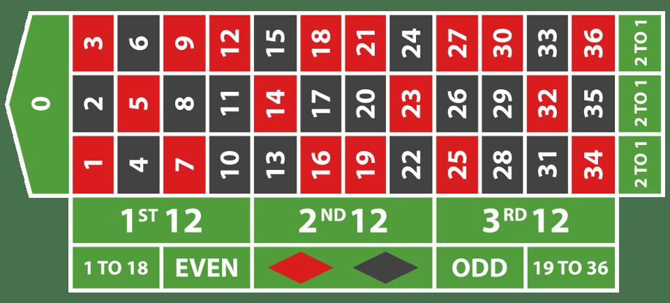 Roulette Serien – 37399